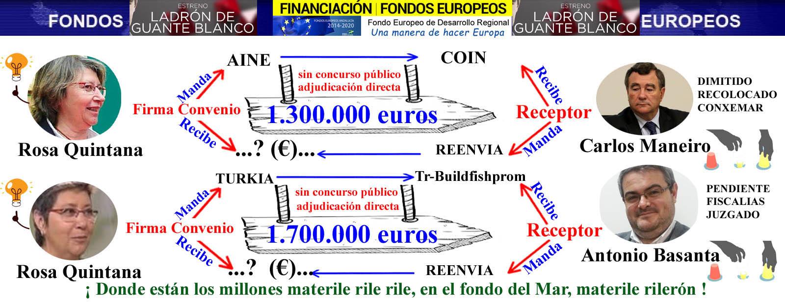 Antonio Basanta y Rosa Quintana, melancólicos o inútiles para defender los  intereses pesqueros de España y Galicia en Europa que pierden en favor de  Erdogan y Turquia - Xornal Galicia