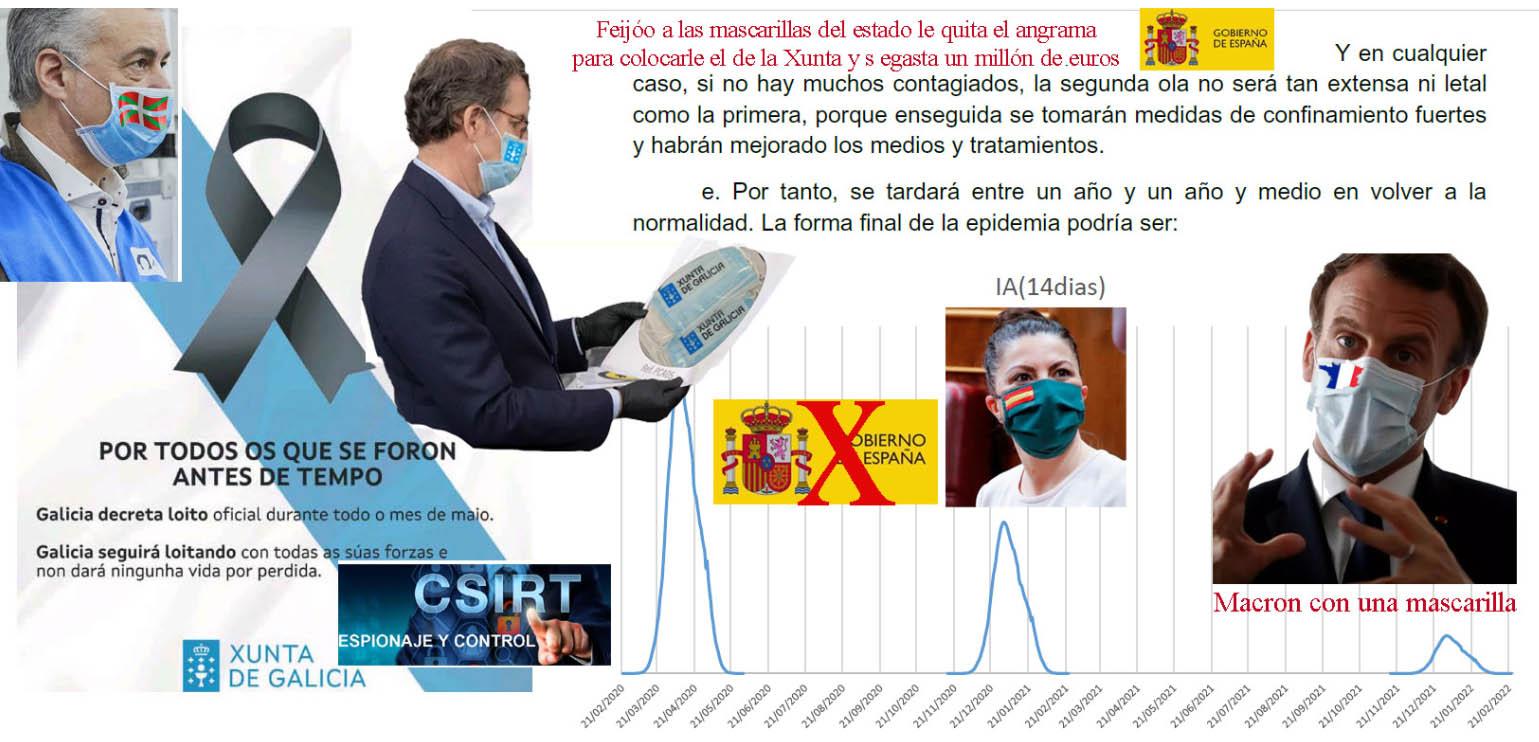 estadisticadocumentoconfidencial coronaviruseleccionesgaliciafeijooo